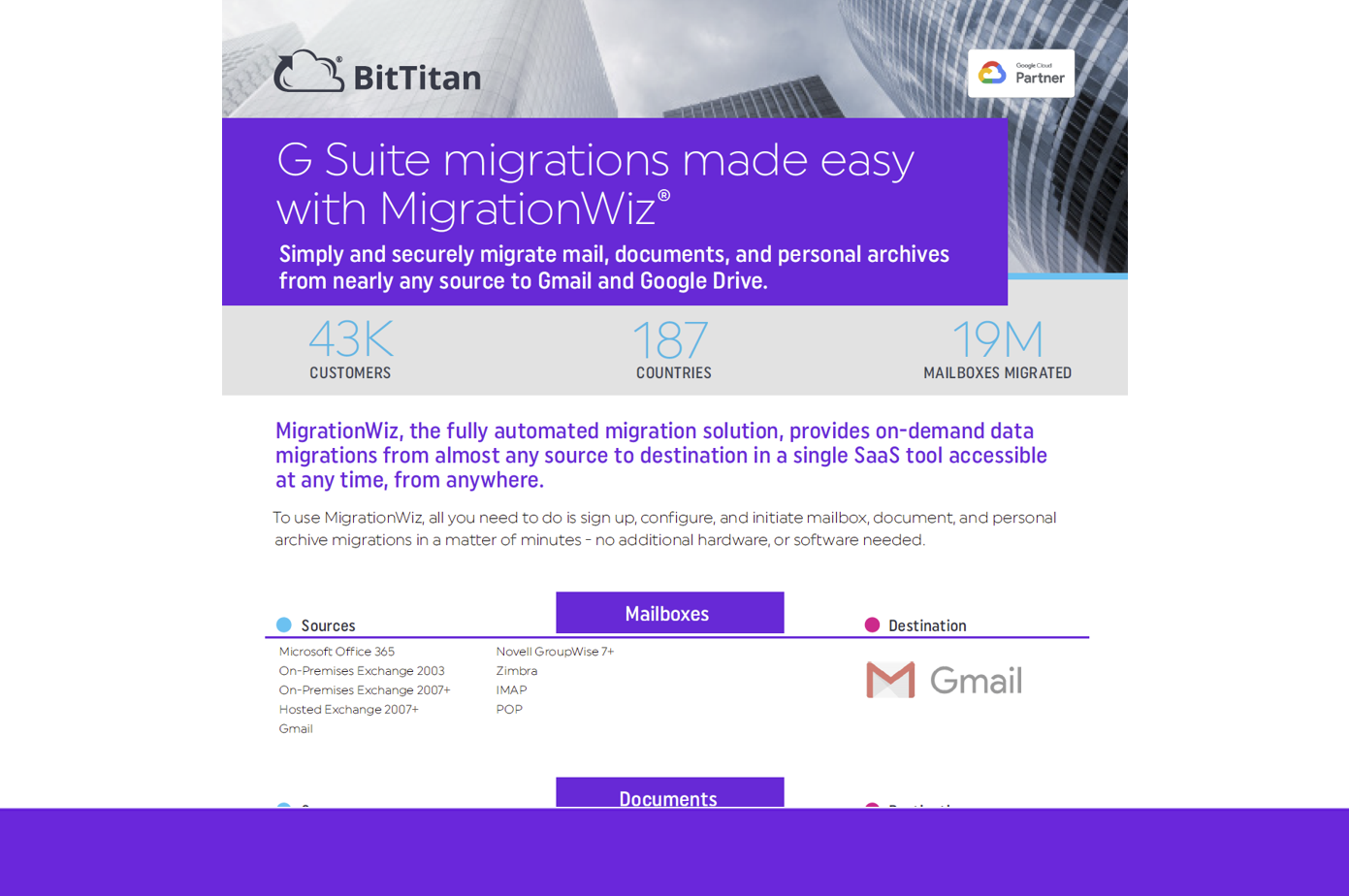 Featured G Suite MigrationWiz Resources